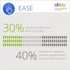 APMEX Joins eBay